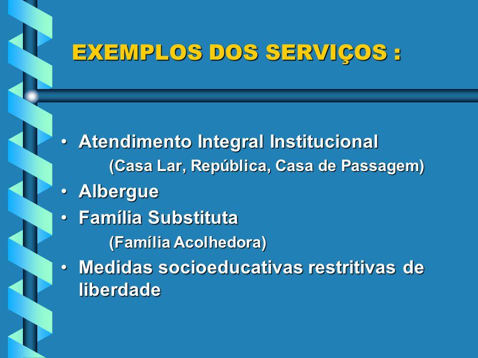 EXEMPLOS DOS SERVIÇOS :
