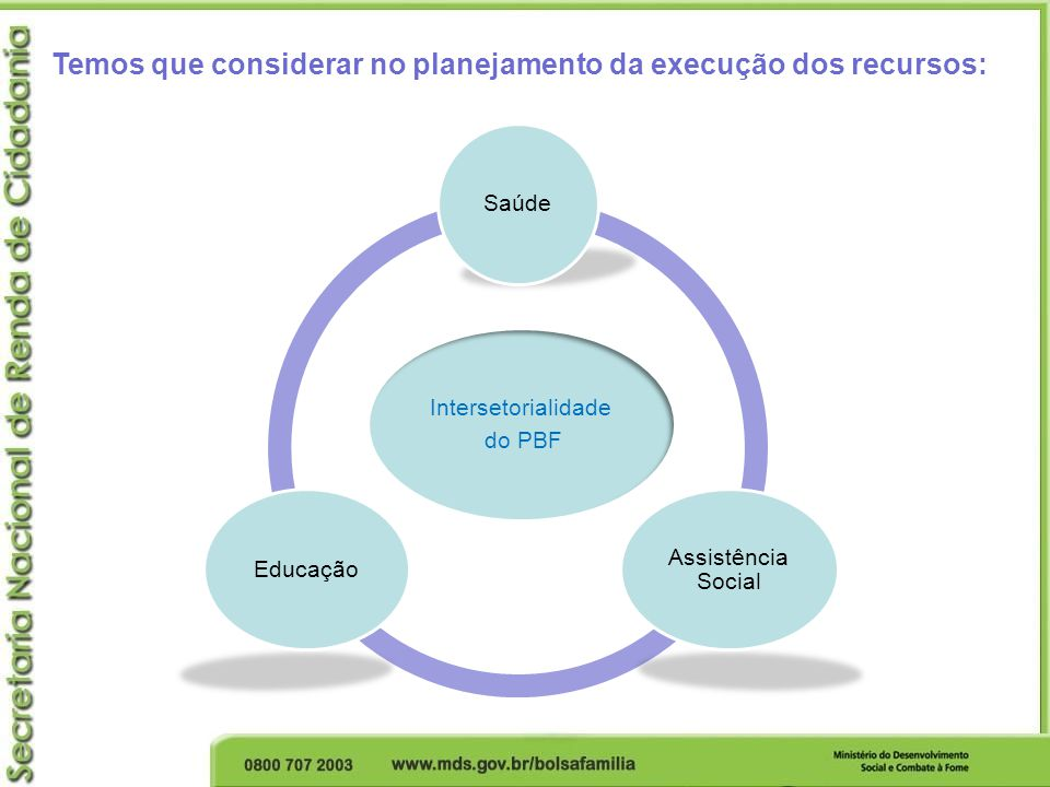 Temos que considerar no planejamento da execução dos recursos: