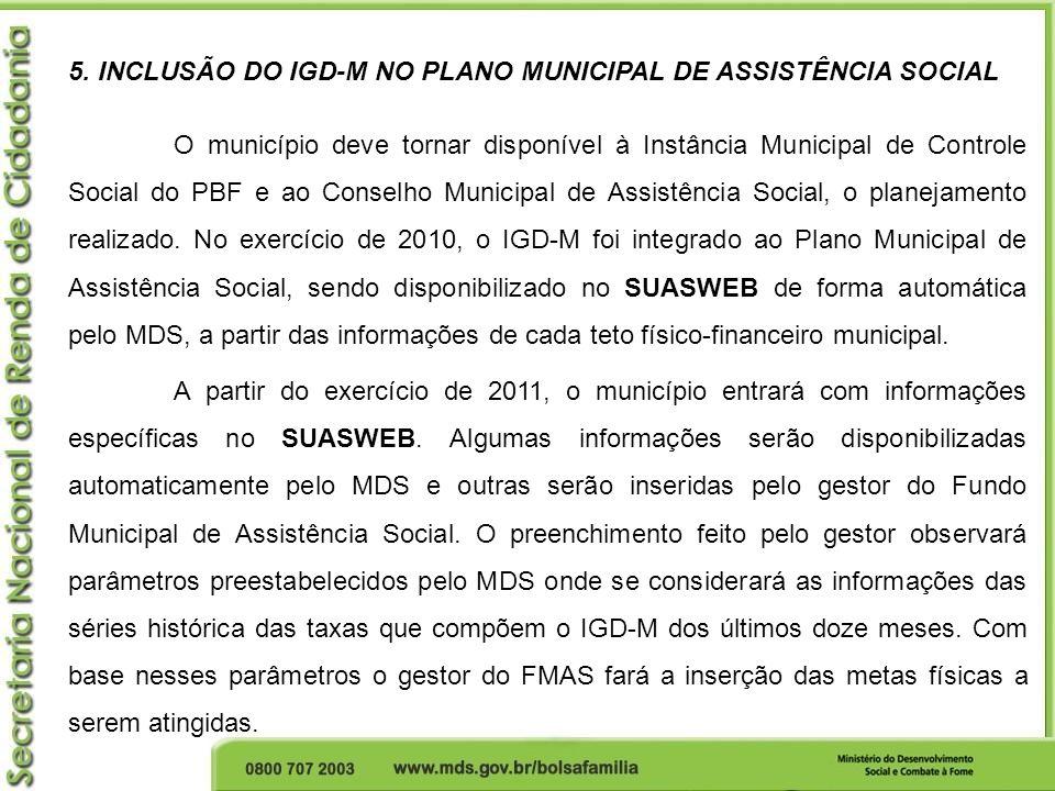 5. INCLUSÃO DO IGD-M NO PLANO MUNICIPAL DE ASSISTÊNCIA SOCIAL