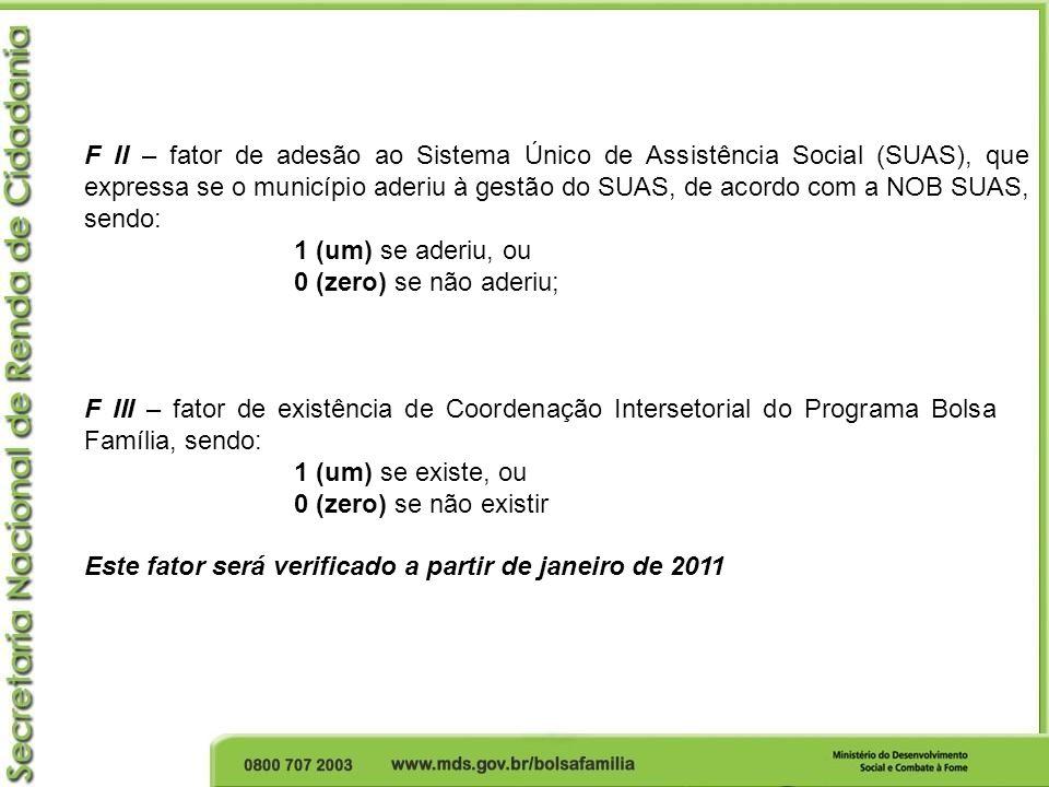 F II – fator de adesão ao Sistema Único de Assistência Social (SUAS), que expressa se o município aderiu à gestão do SUAS, de acordo com a NOB SUAS, sendo: