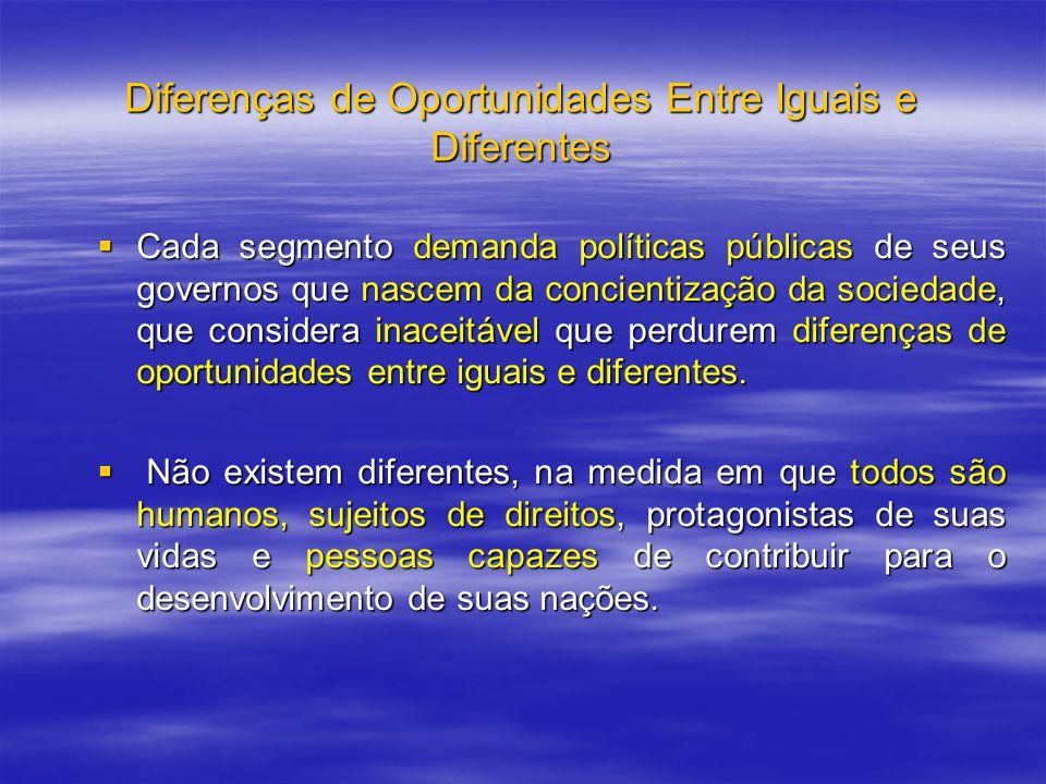 Diferenças de Oportunidades Entre Iguais e Diferentes