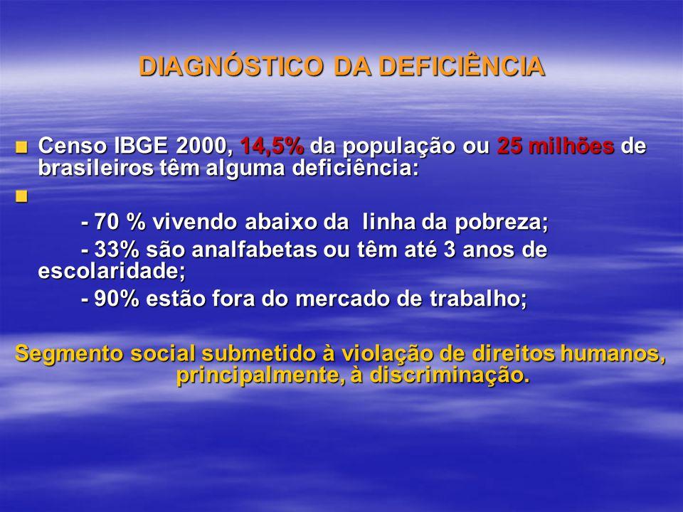 DIAGNÓSTICO DA DEFICIÊNCIA