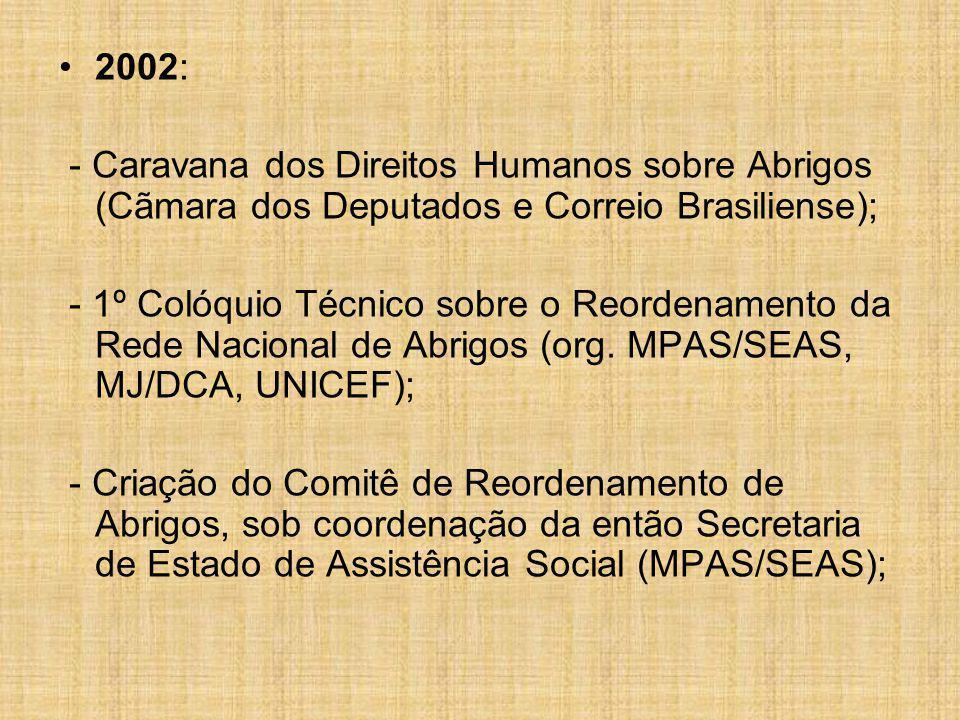 2002: - Caravana dos Direitos Humanos sobre Abrigos (Cãmara dos Deputados e Correio Brasiliense);
