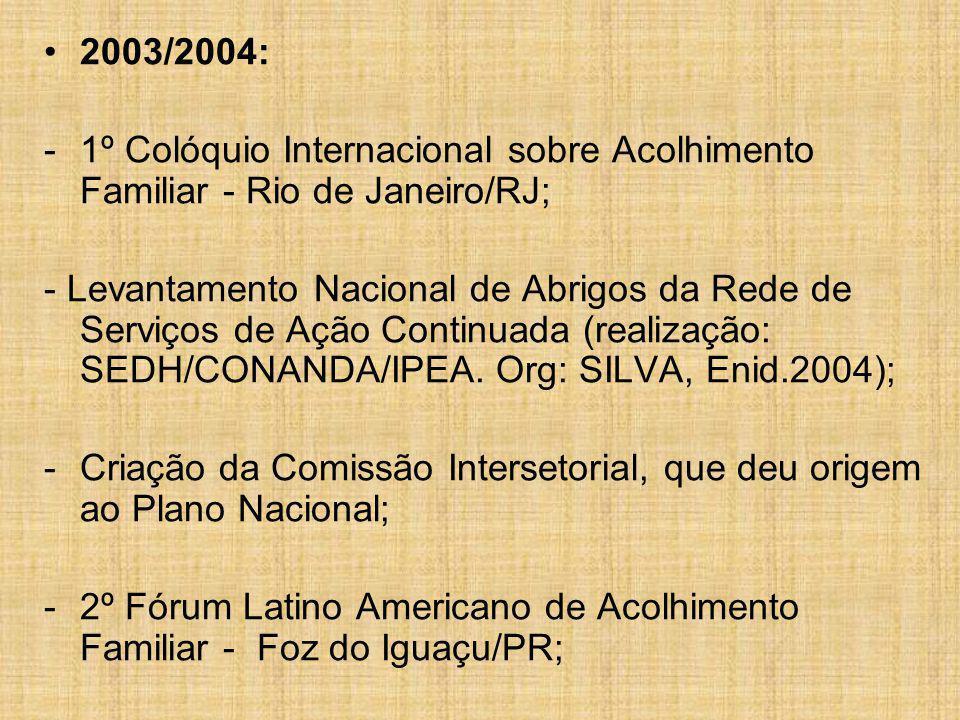 2003/2004: 1º Colóquio Internacional sobre Acolhimento Familiar - Rio de Janeiro/RJ;