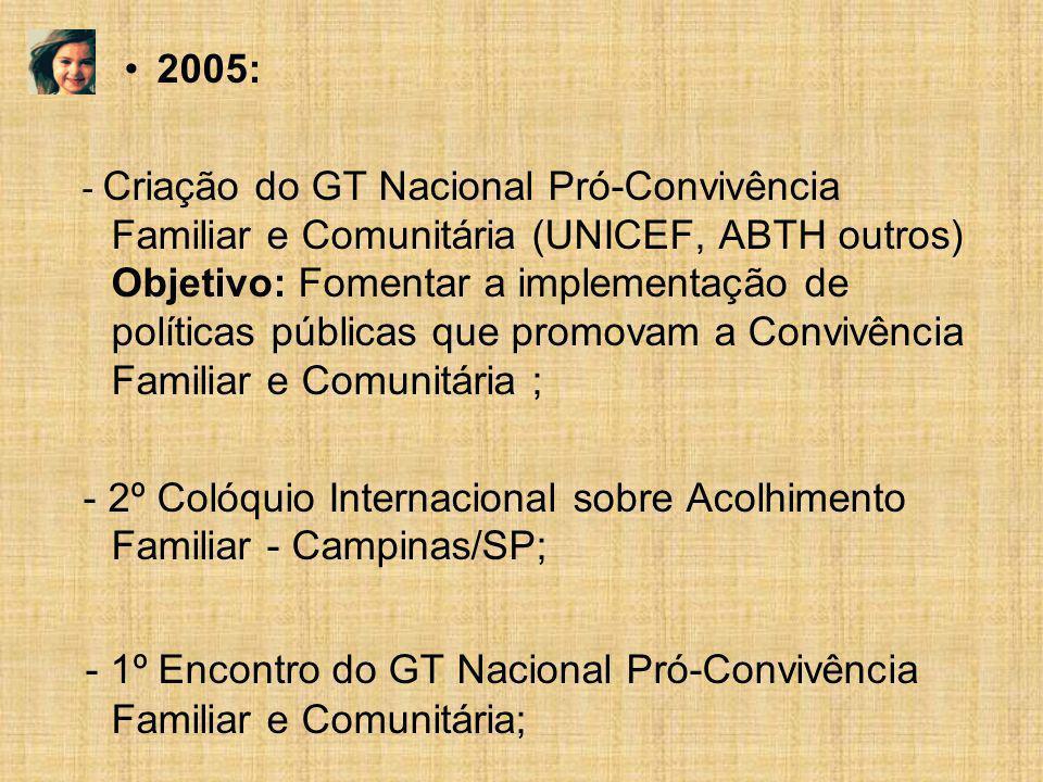 - 1º Encontro do GT Nacional Pró-Convivência Familiar e Comunitária;