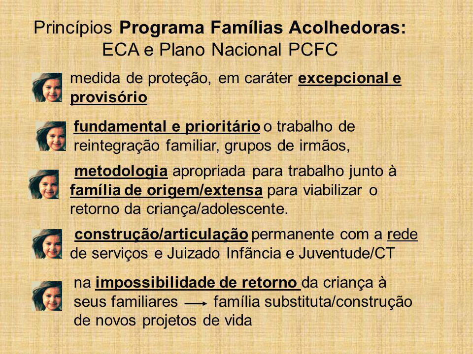 Princípios Programa Famílias Acolhedoras: ECA e Plano Nacional PCFC