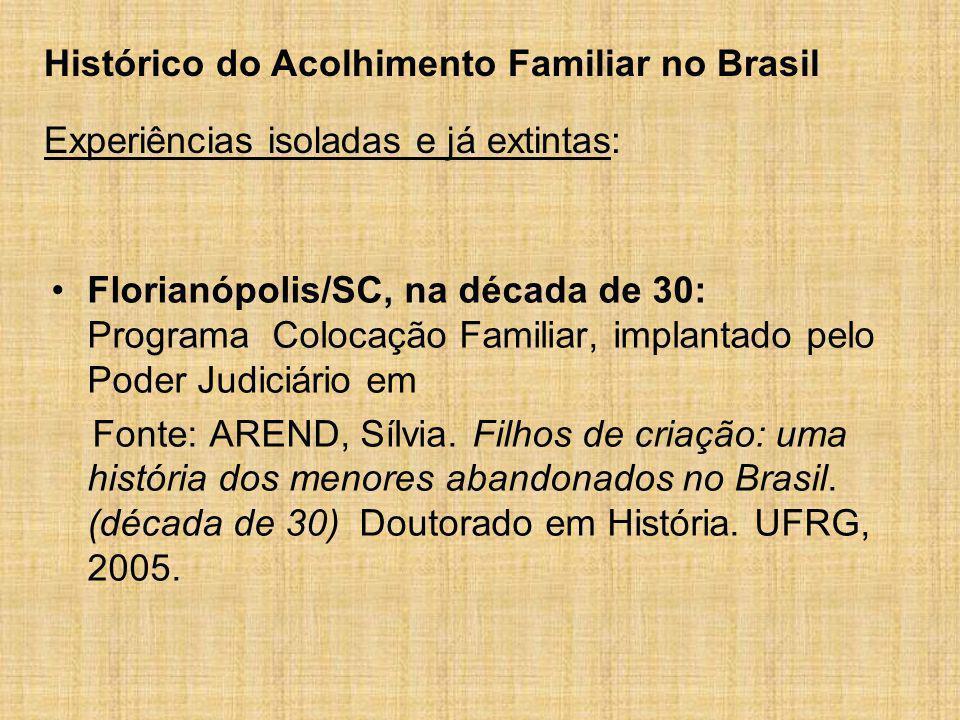 Histórico do Acolhimento Familiar no Brasil