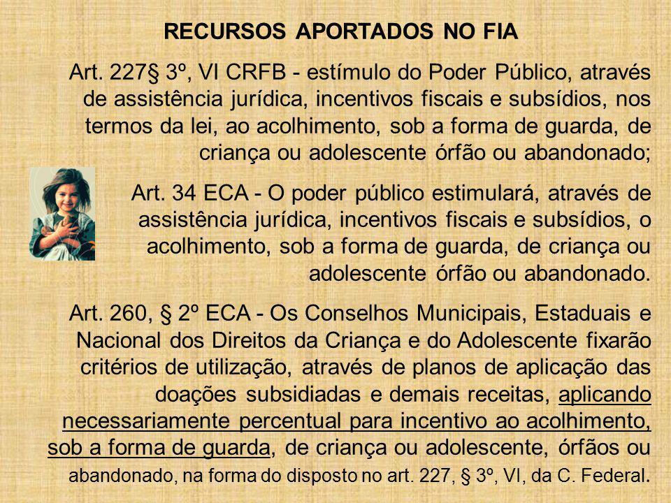 RECURSOS APORTADOS NO FIA