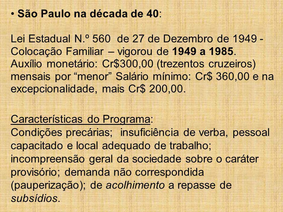 São Paulo na década de 40: