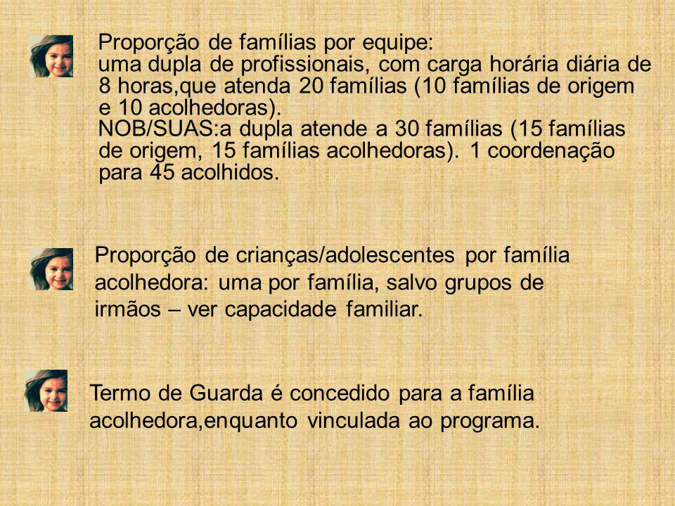 Proporção de famílias por equipe:
