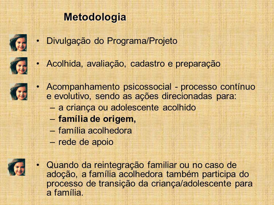 Divulgação do Programa/Projeto