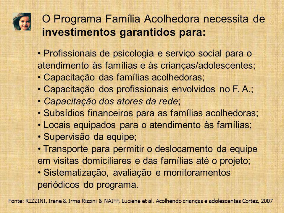 O Programa Família Acolhedora necessita de investimentos garantidos para:
