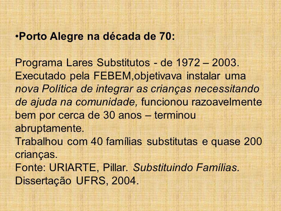 Porto Alegre na década de 70: