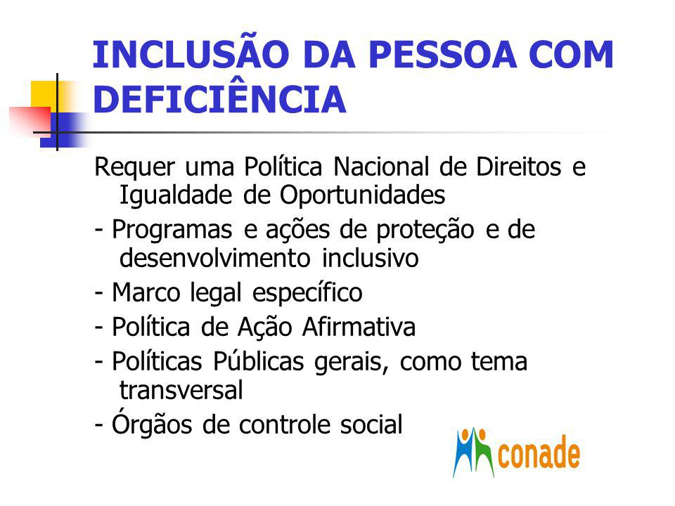 INCLUSÃO DA PESSOA COM DEFICIÊNCIA