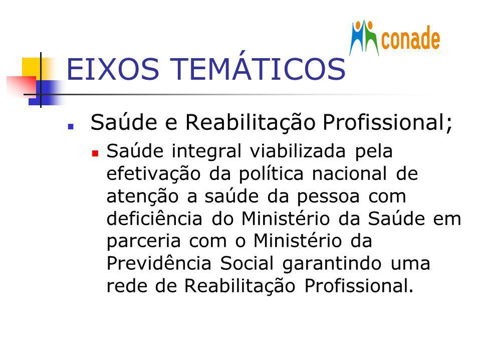 EIXOS TEMÁTICOS Saúde e Reabilitação Profissional;