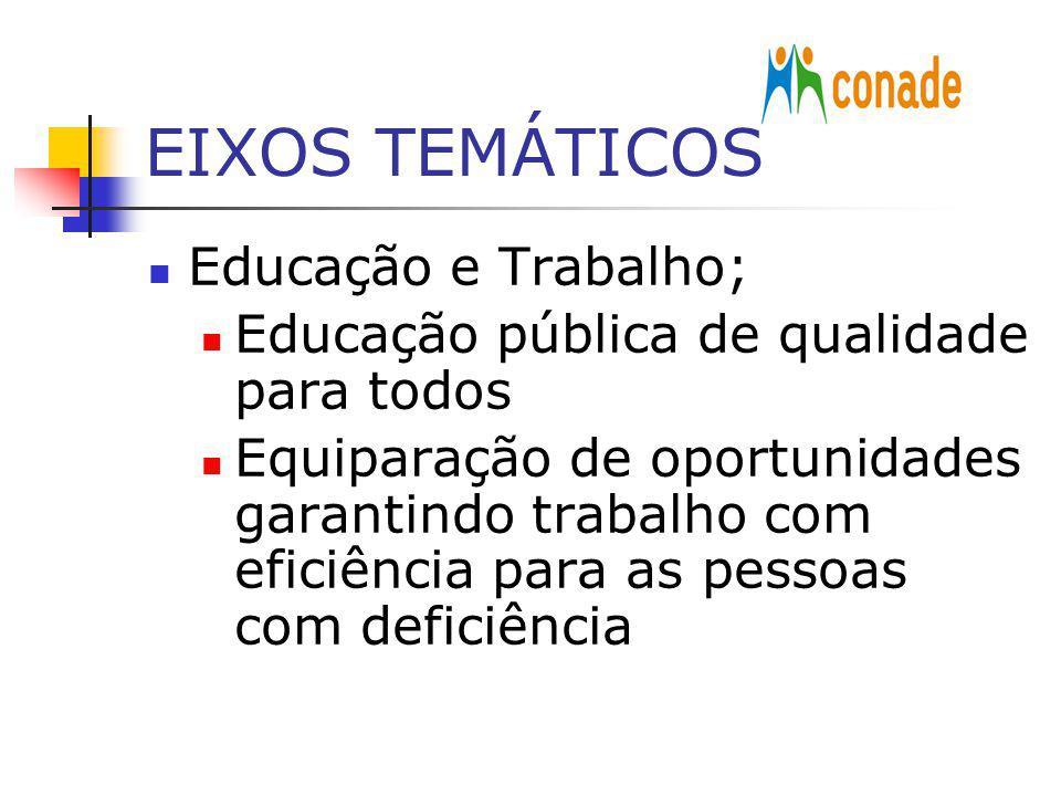 EIXOS TEMÁTICOS Educação e Trabalho;