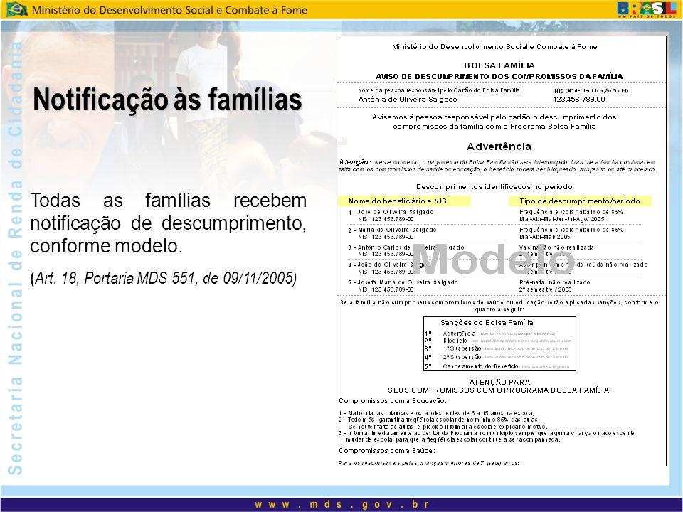 Notificação às famílias