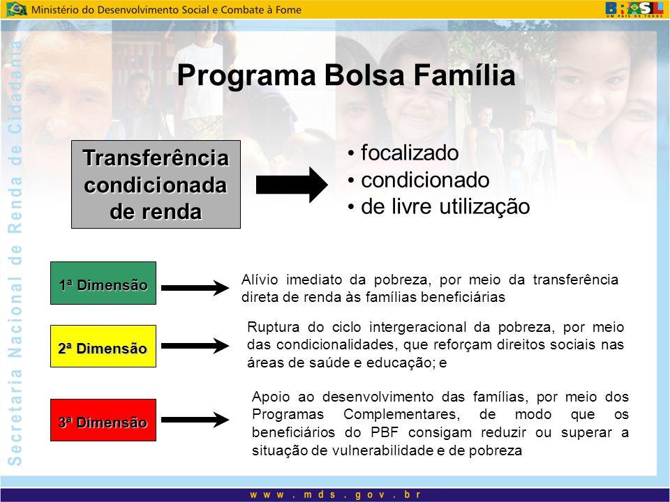 Programa Bolsa Família Transferência condicionada de renda