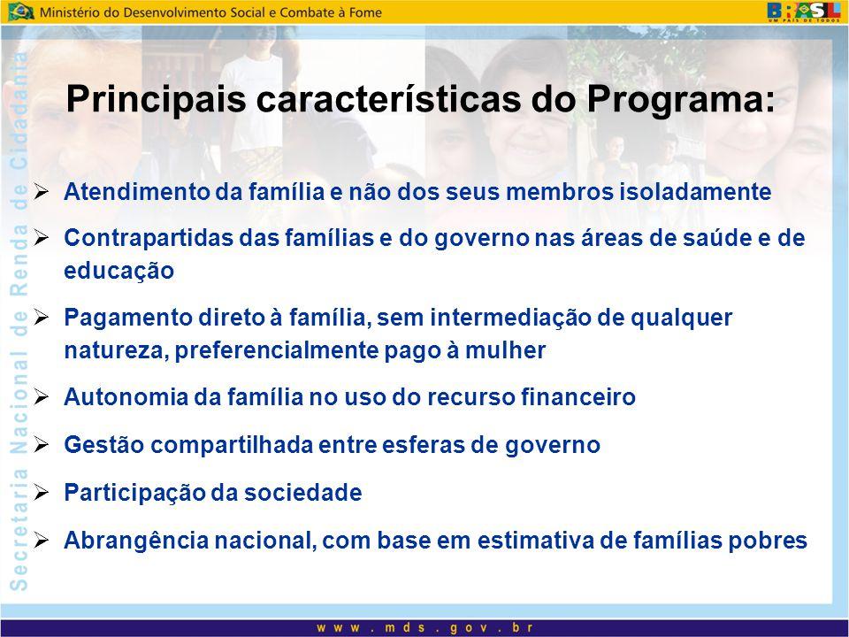 Principais características do Programa: