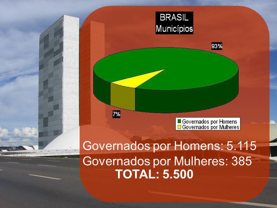 Governados por Homens: 5.115