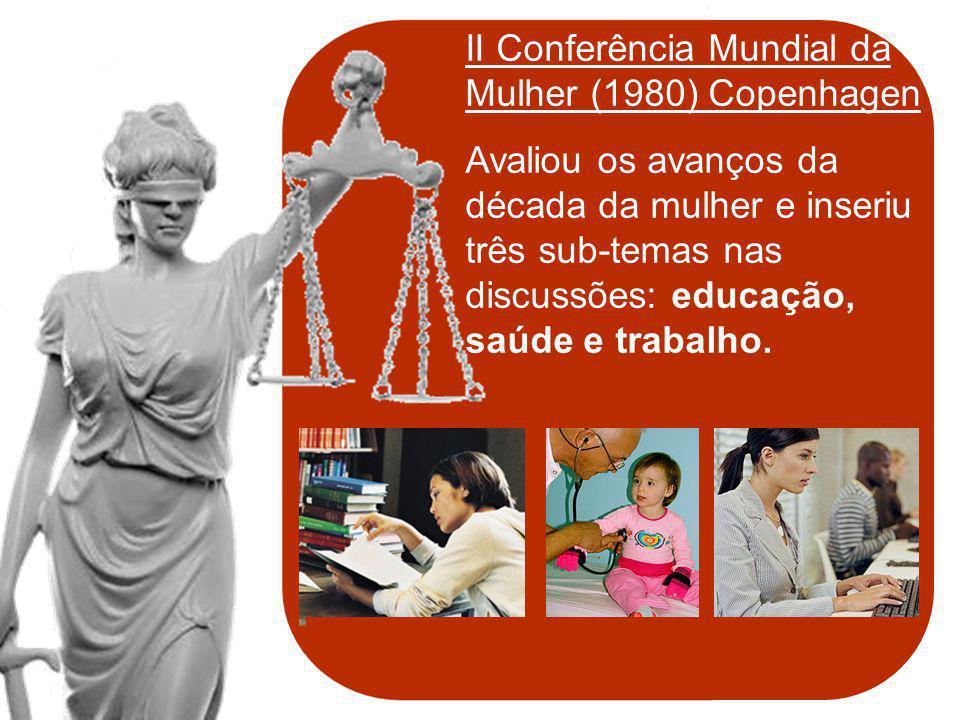 II Conferência Mundial da Mulher (1980) Copenhagen