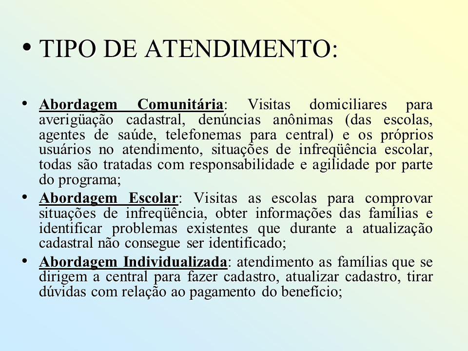 TIPO DE ATENDIMENTO: