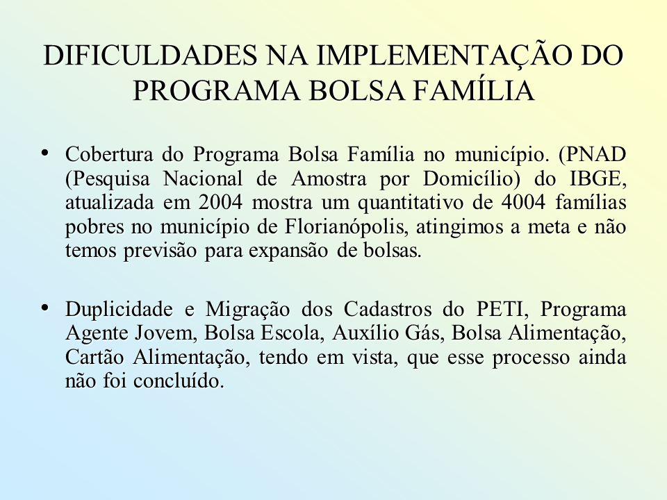 DIFICULDADES NA IMPLEMENTAÇÃO DO PROGRAMA BOLSA FAMÍLIA