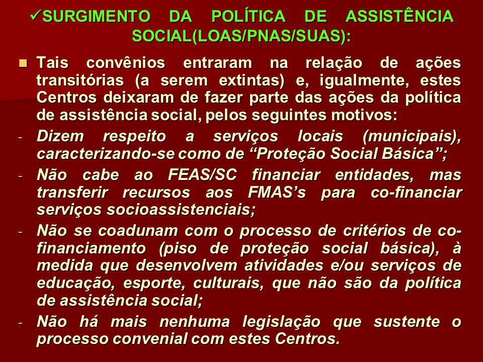 SURGIMENTO DA POLÍTICA DE ASSISTÊNCIA SOCIAL(LOAS/PNAS/SUAS):