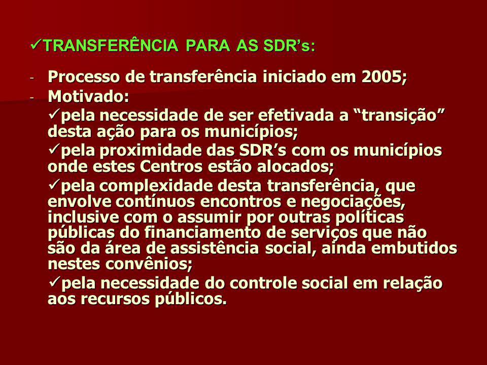 TRANSFERÊNCIA PARA AS SDR's: