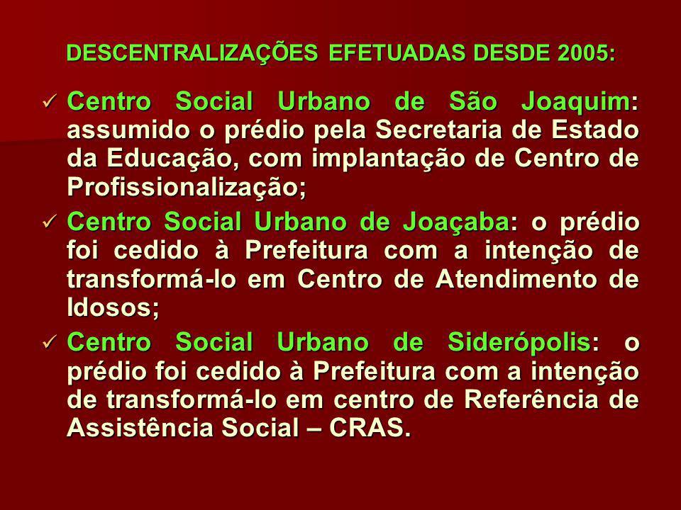 DESCENTRALIZAÇÕES EFETUADAS DESDE 2005: