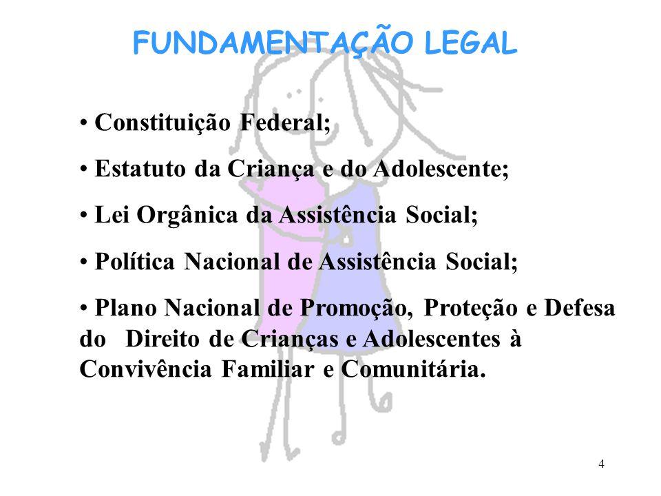 FUNDAMENTAÇÃO LEGAL Constituição Federal;