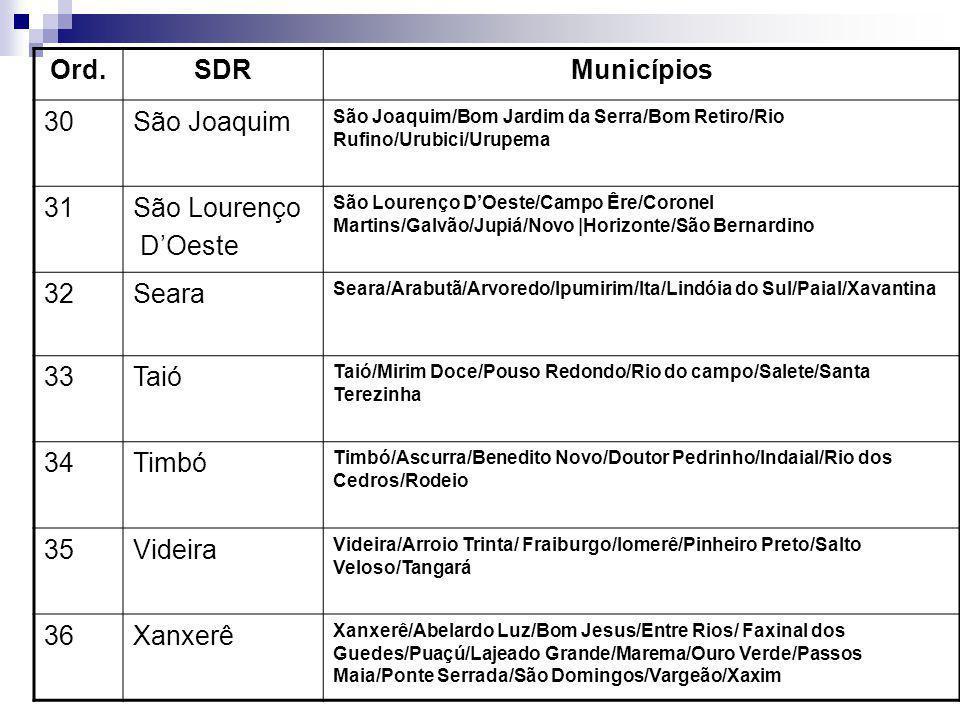 Ord. SDR Municípios 30 São Joaquim 31 São Lourenço D'Oeste 32 Seara 33