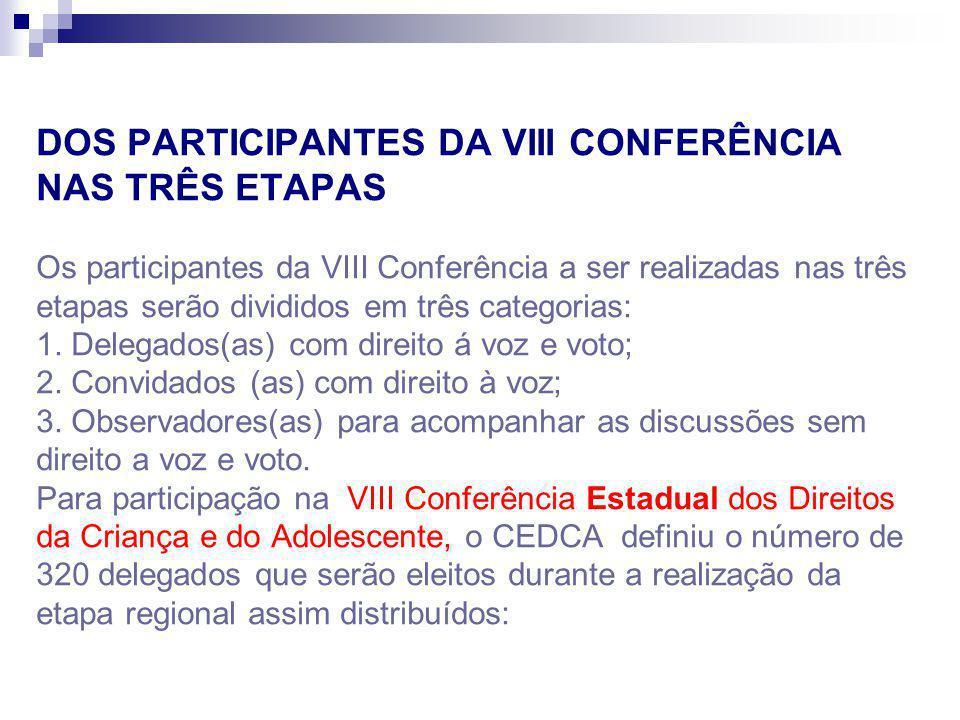 DOS PARTICIPANTES DA VIII CONFERÊNCIA NAS TRÊS ETAPAS Os participantes da VIII Conferência a ser realizadas nas três etapas serão divididos em três categorias: 1.