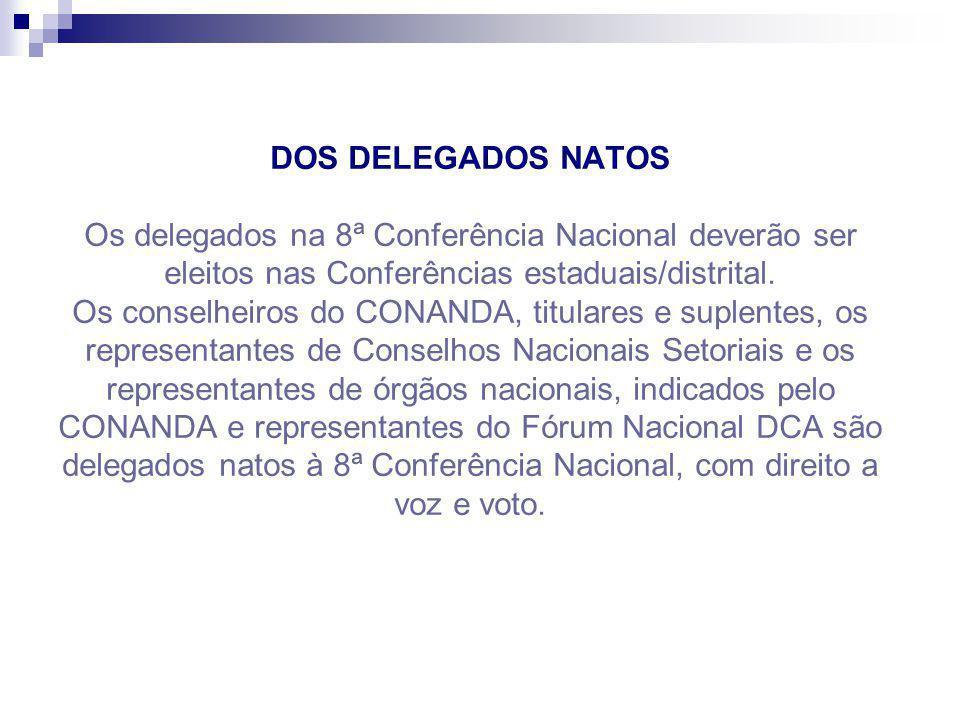 DOS DELEGADOS NATOS Os delegados na 8ª Conferência Nacional deverão ser eleitos nas Conferências estaduais/distrital.