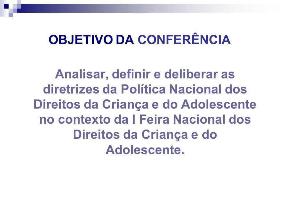 OBJETIVO DA CONFERÊNCIA