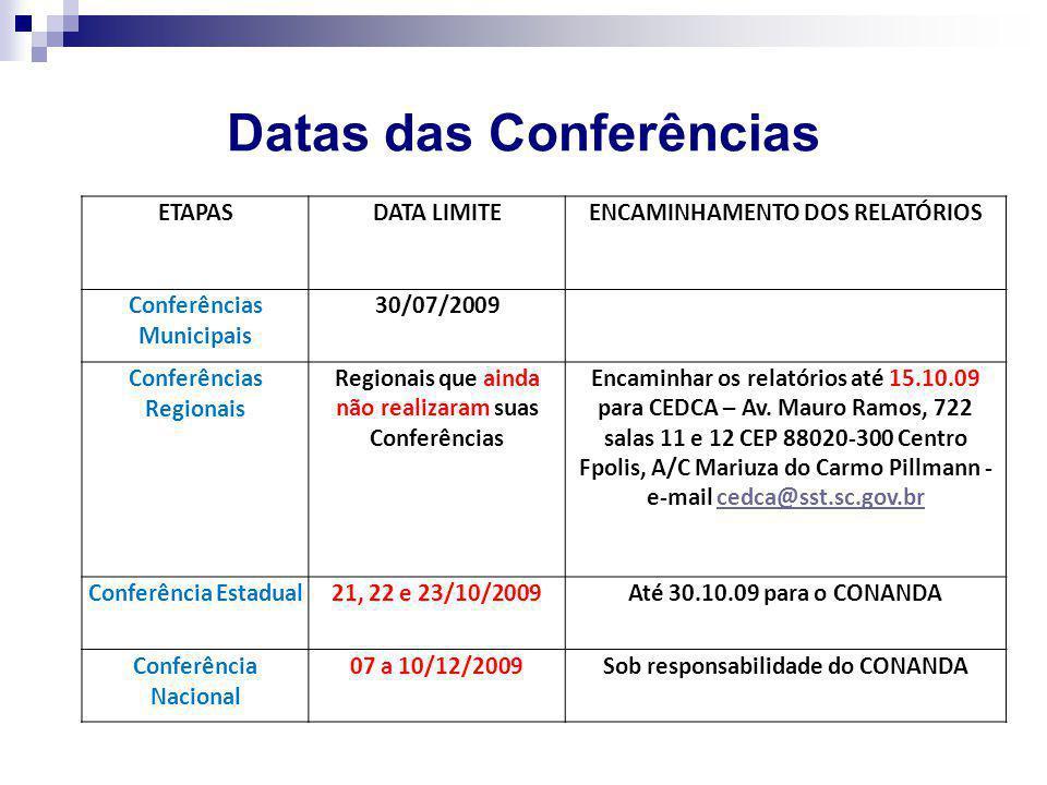 Datas das Conferências