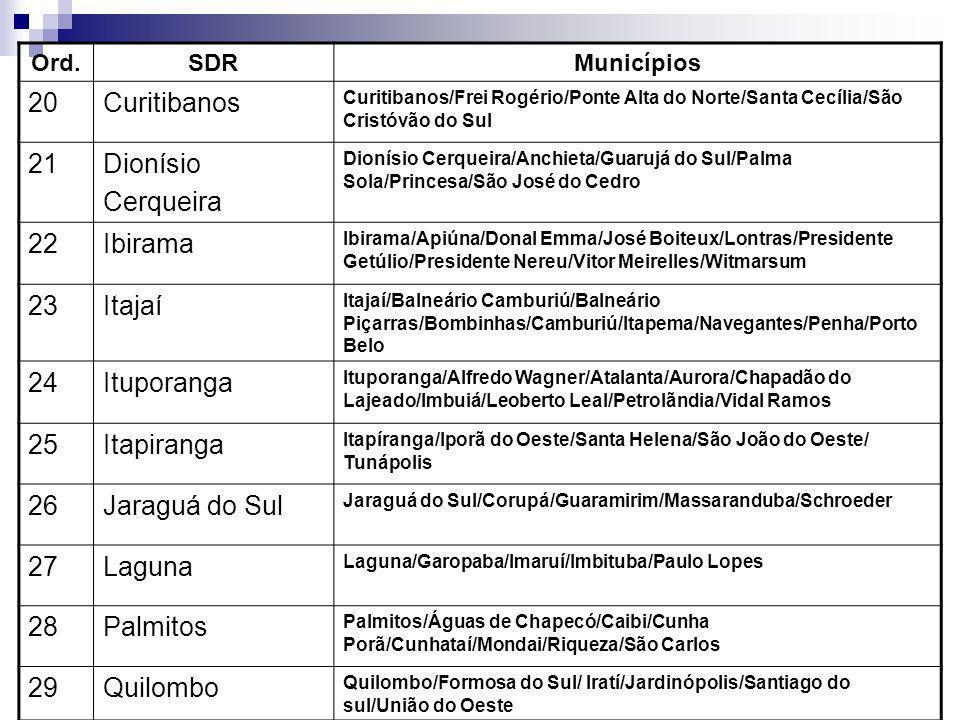 20 Curitibanos 21 Dionísio Cerqueira 22 Ibirama 23 Itajaí 24