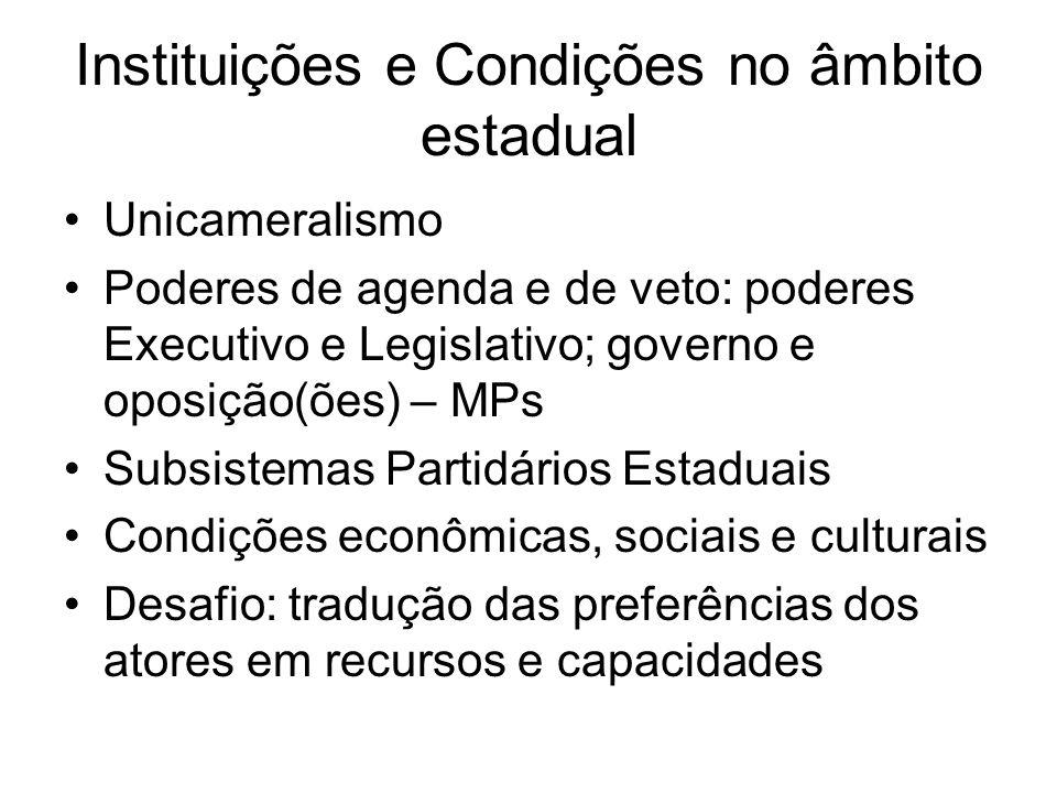 Instituições e Condições no âmbito estadual