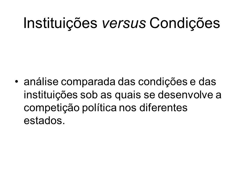 Instituições versus Condições