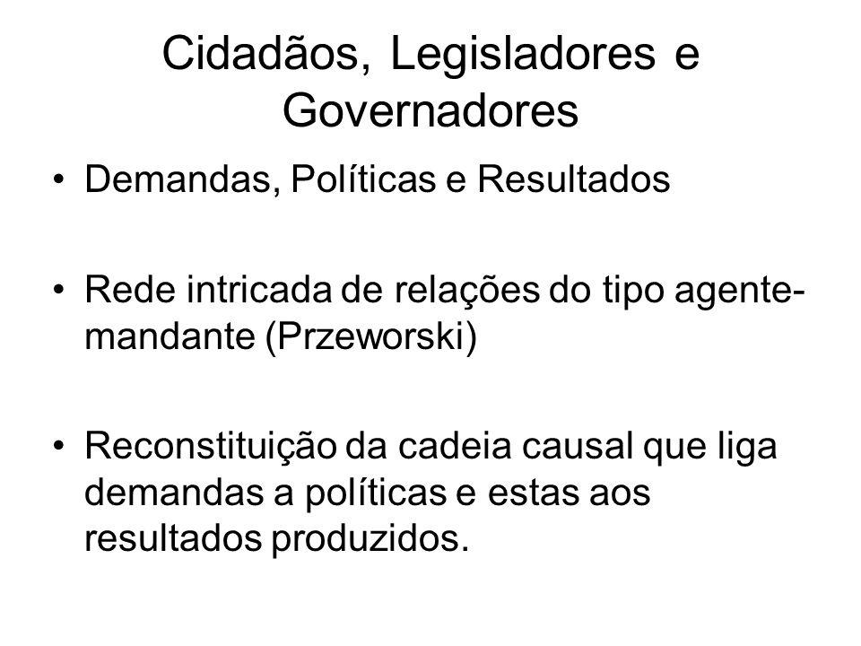 Cidadãos, Legisladores e Governadores
