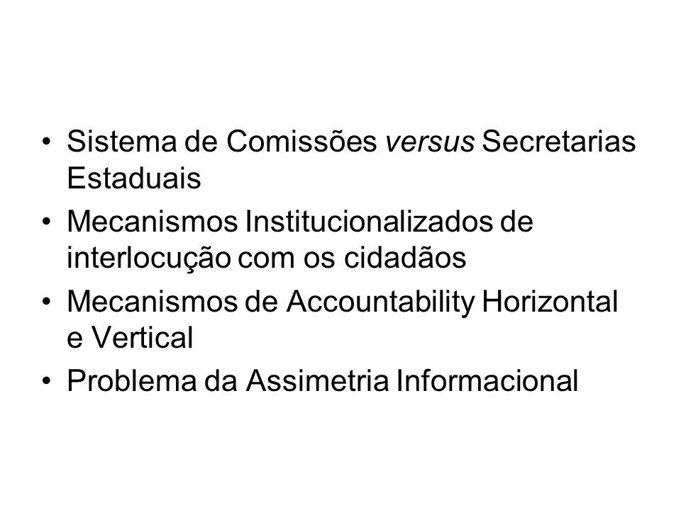 Sistema de Comissões versus Secretarias Estaduais
