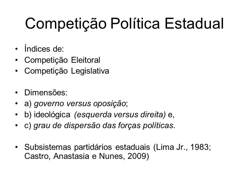 Competição Política Estadual