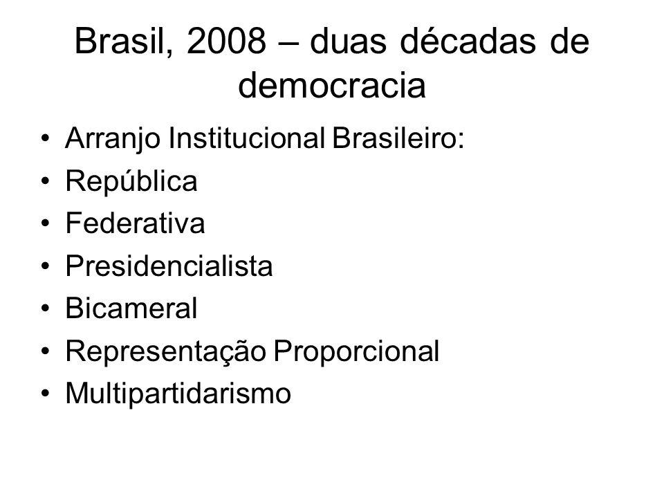 Brasil, 2008 – duas décadas de democracia