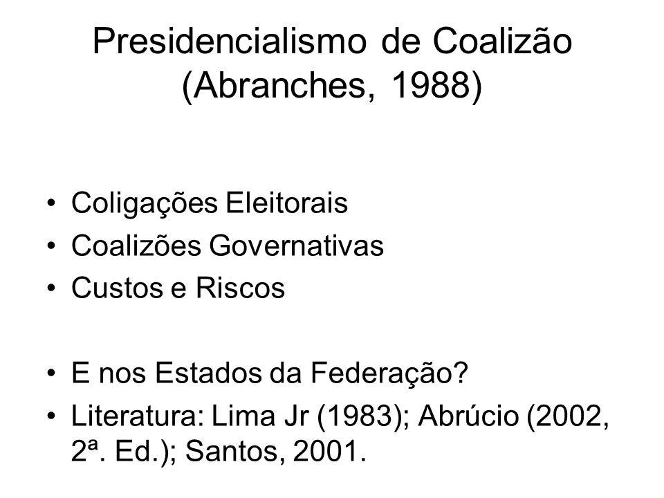 Presidencialismo de Coalizão (Abranches, 1988)