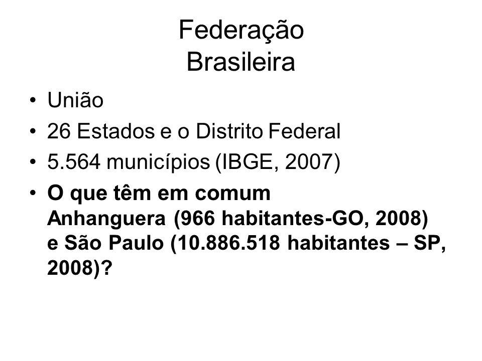 Federação Brasileira União 26 Estados e o Distrito Federal