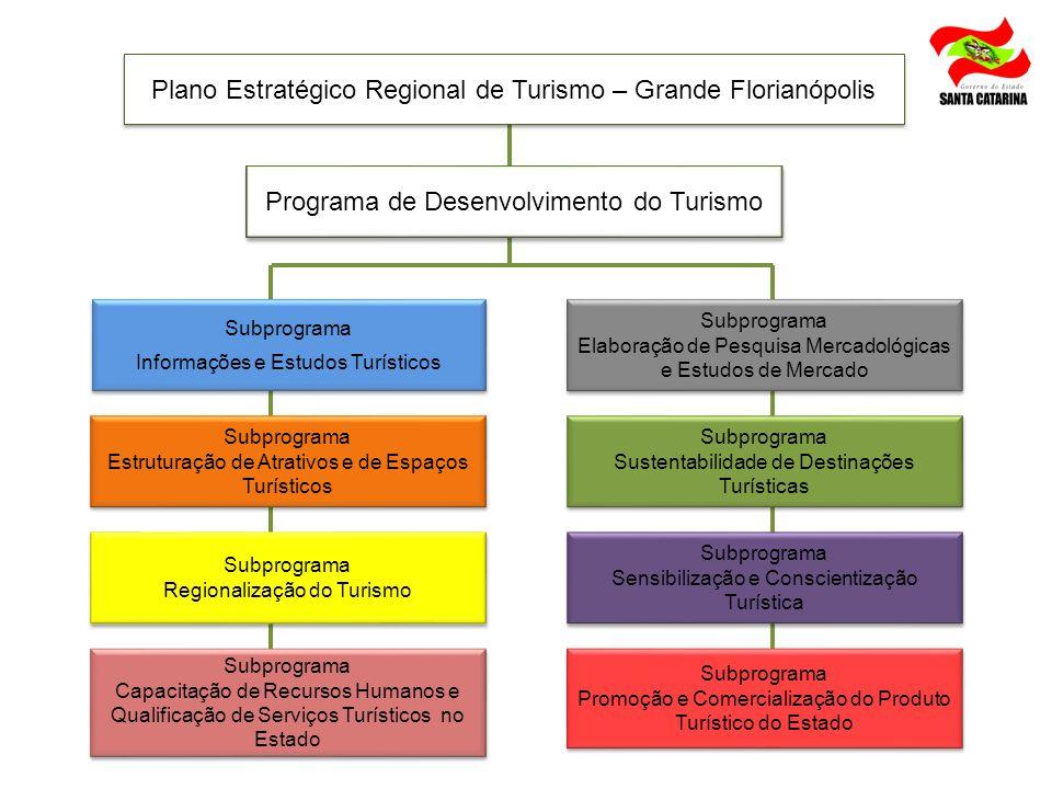 Plano Estratégico Regional de Turismo – Grande Florianópolis
