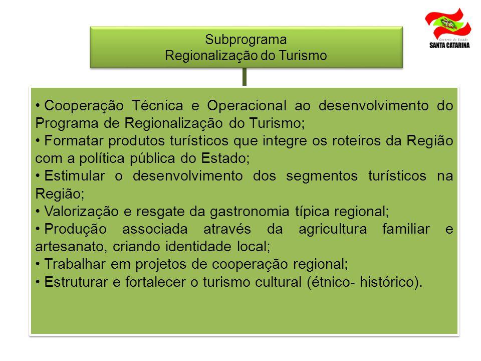 Regionalização do Turismo