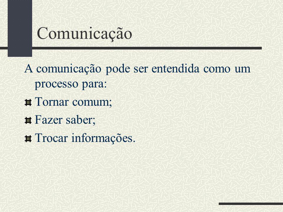 Comunicação A comunicação pode ser entendida como um processo para: