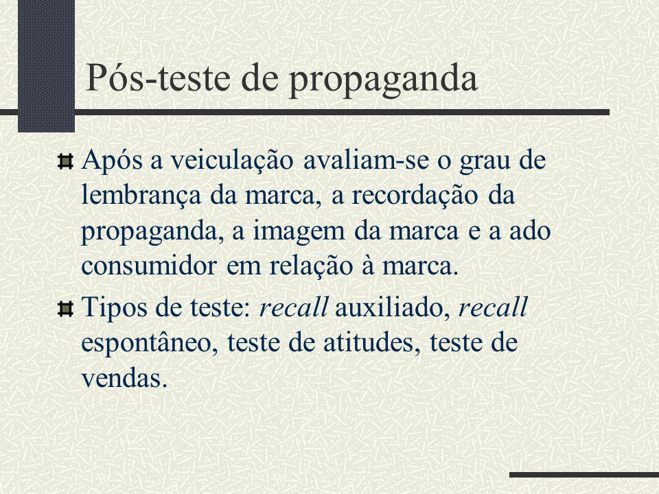 Pós-teste de propaganda