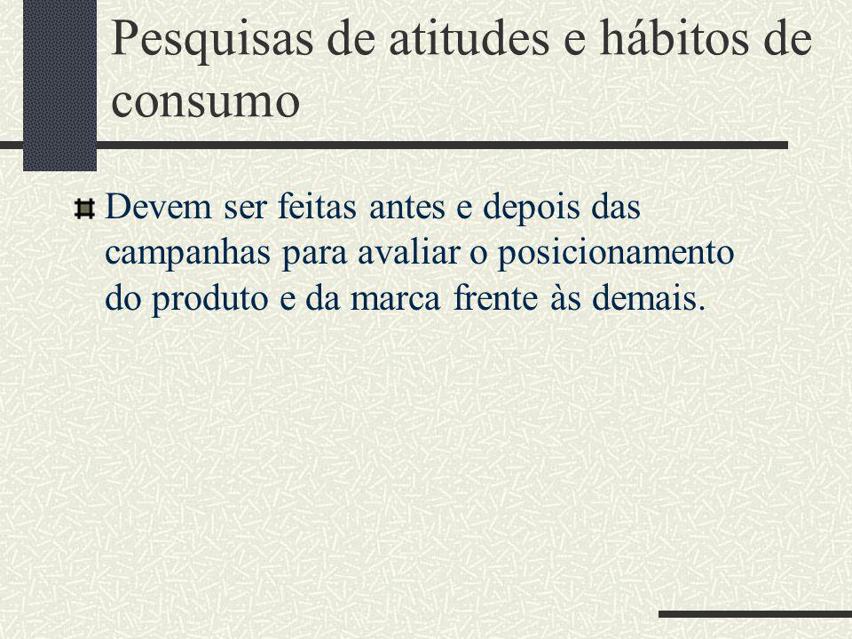 Pesquisas de atitudes e hábitos de consumo
